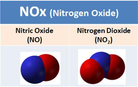 Cryogenic Liquid Nitrogen as a Fuel for Zero Emission