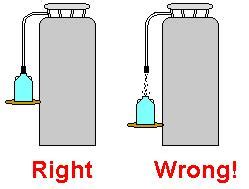 Liquid nitrogen research papers